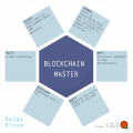 Badge Bloom (Blockchain Master).png