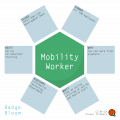 Badge Bloom (Mobility Worker).png